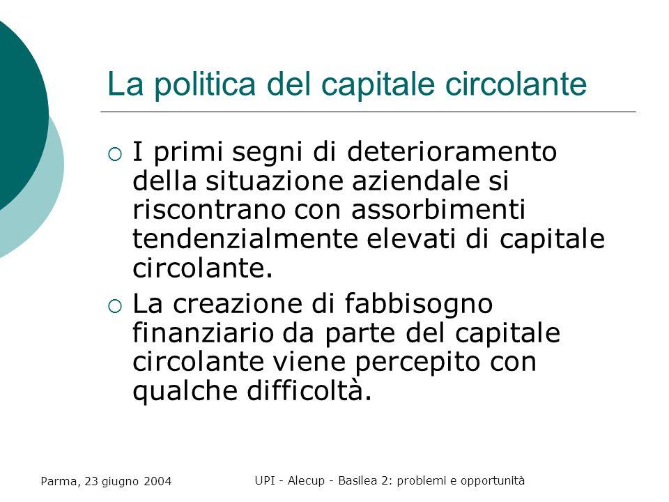Parma, 23 giugno 2004 UPI - Alecup - Basilea 2: problemi e opportunità La politica del capitale circolante  I primi segni di deterioramento della situazione aziendale si riscontrano con assorbimenti tendenzialmente elevati di capitale circolante.