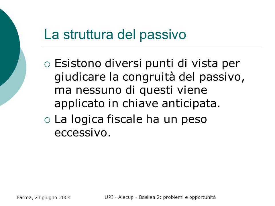 Parma, 23 giugno 2004 UPI - Alecup - Basilea 2: problemi e opportunità La struttura del passivo  Esistono diversi punti di vista per giudicare la congruità del passivo, ma nessuno di questi viene applicato in chiave anticipata.