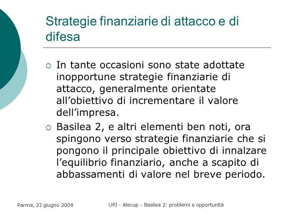 Parma, 23 giugno 2004 UPI - Alecup - Basilea 2: problemi e opportunità Strategie finanziarie di attacco e di difesa  In tante occasioni sono state adottate inopportune strategie finanziarie di attacco, generalmente orientate all'obiettivo di incrementare il valore dell'impresa.
