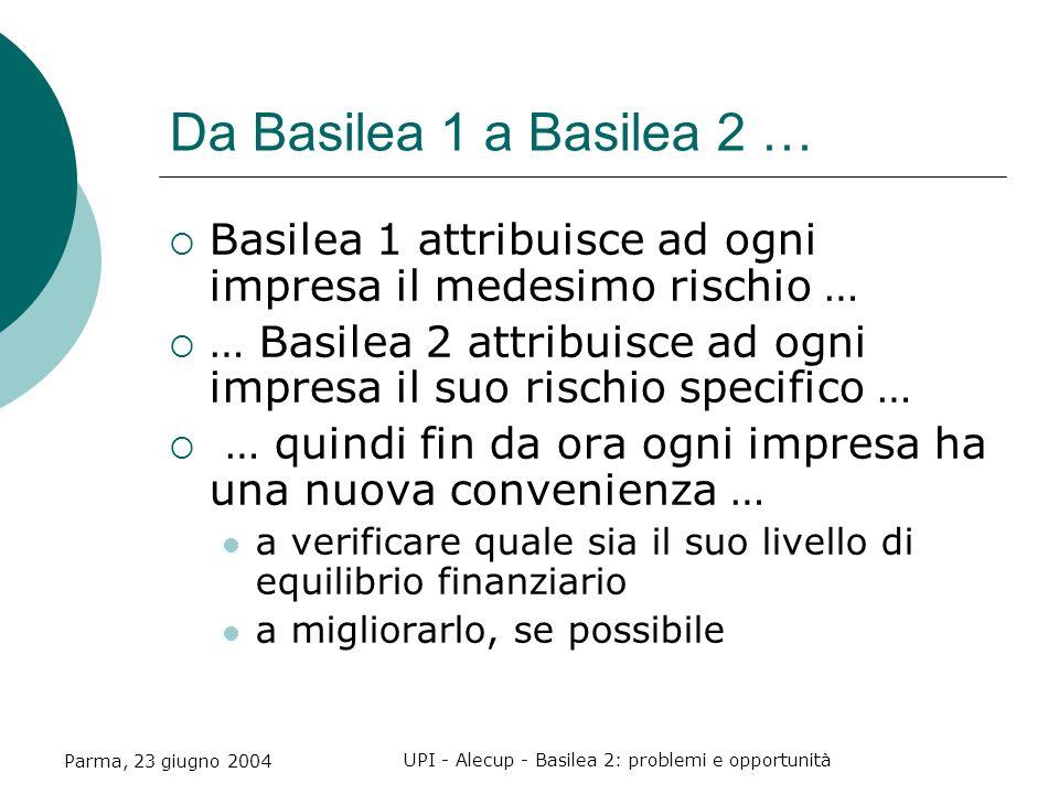 Parma, 23 giugno 2004 UPI - Alecup - Basilea 2: problemi e opportunità Da Basilea 1 a Basilea 2 …  Basilea 1 attribuisce ad ogni impresa il medesimo rischio …  … Basilea 2 attribuisce ad ogni impresa il suo rischio specifico …  … quindi fin da ora ogni impresa ha una nuova convenienza … a verificare quale sia il suo livello di equilibrio finanziario a migliorarlo, se possibile