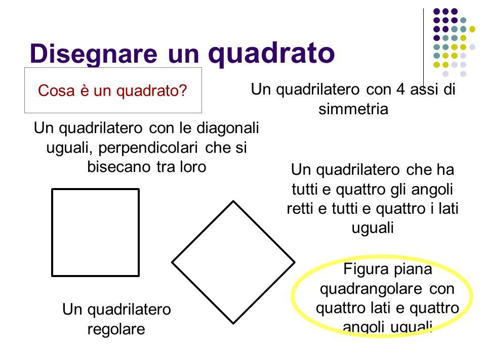 Cosa è un quadrato? Un quadrilatero regolare Figura piana quadrangolare con quattro lati e quattro angoli uguali Un quadrilatero che ha tutti e quattr