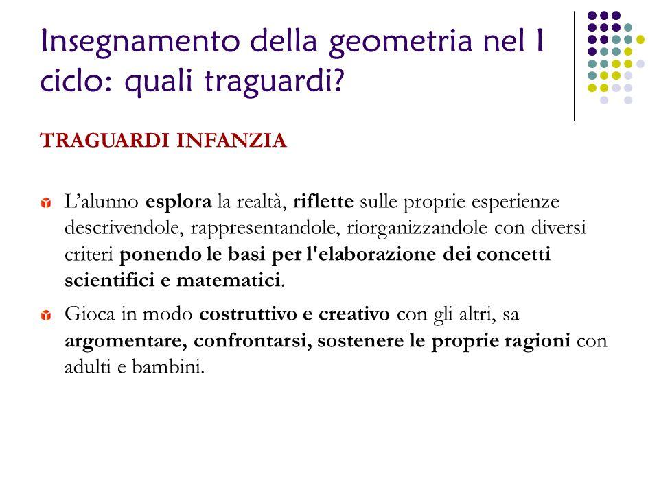 Insegnamento della geometria nel I ciclo: quali traguardi? TRAGUARDI INFANZIA L'alunno esplora la realtà, riflette sulle proprie esperienze descrivend