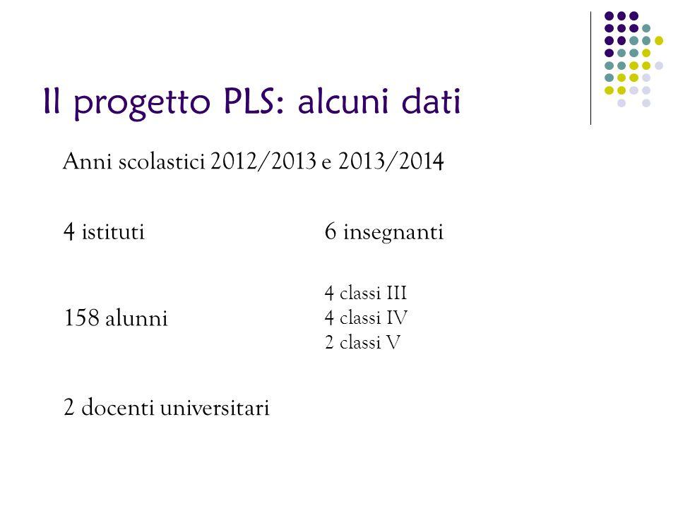 Il progetto PLS: alcuni dati 6 insegnanti 158 alunni 4 classi III 4 classi IV 2 classi V Anni scolastici 2012/2013 e 2013/2014 2 docenti universitari
