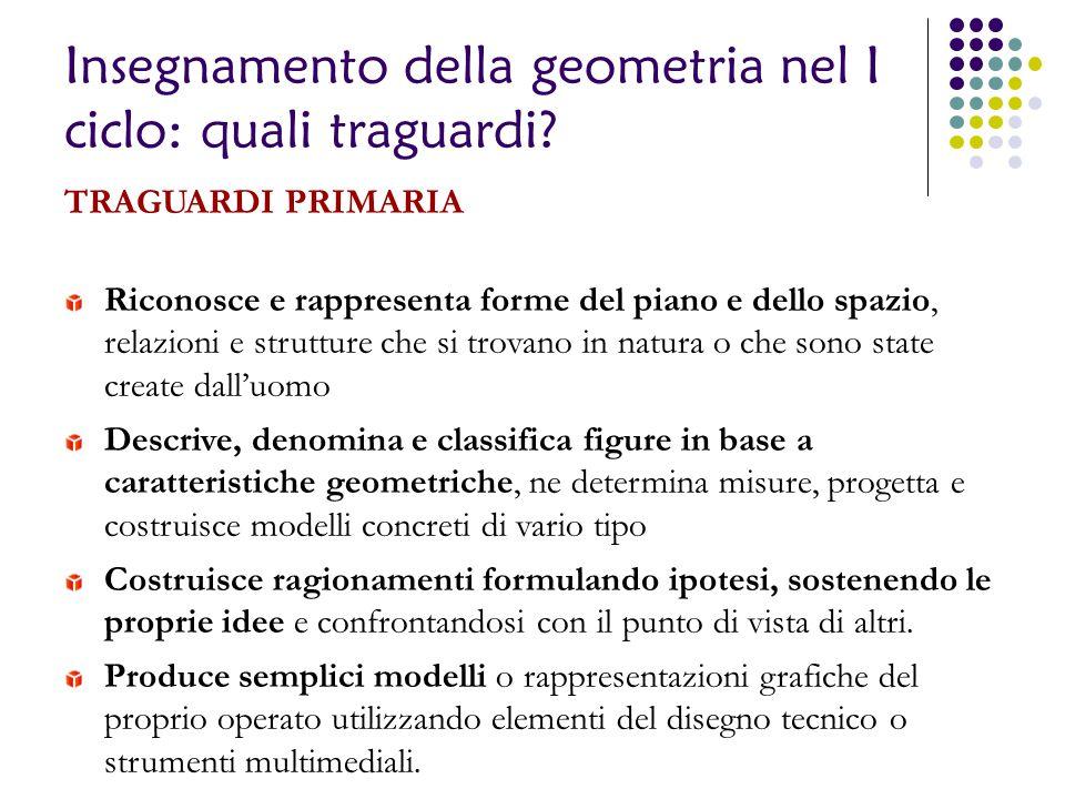 Insegnamento della geometria nel I ciclo: quali traguardi? TRAGUARDI PRIMARIA Riconosce e rappresenta forme del piano e dello spazio, relazioni e stru