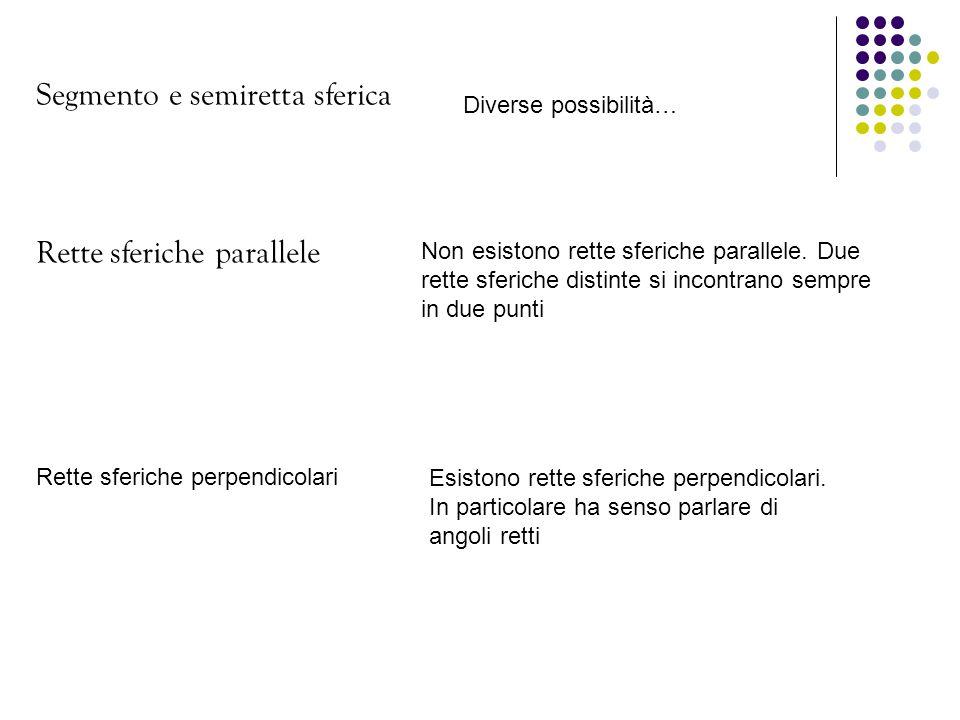 Rette sferiche parallele Non esistono rette sferiche parallele. Due rette sferiche distinte si incontrano sempre in due punti Esistono rette sferiche