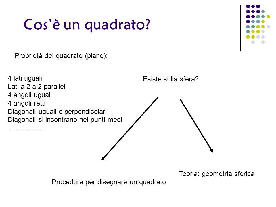 Cos'è un quadrato? Proprietà del quadrato (piano): 4 lati uguali Lati a 2 a 2 paralleli 4 angoli uguali 4 angoli retti Diagonali uguali e perpendicola