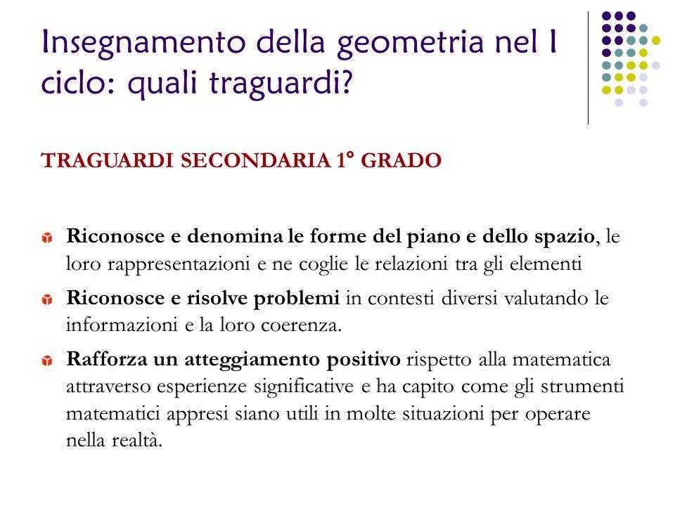 Insegnamento della geometria nel I ciclo: quali traguardi? TRAGUARDI SECONDARIA 1° GRADO Riconosce e denomina le forme del piano e dello spazio, le lo