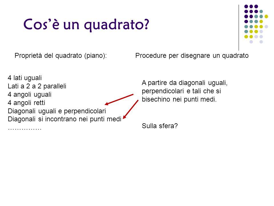 Cos'è un quadrato? Proprietà del quadrato (piano):Procedure per disegnare un quadrato A partire da diagonali uguali, perpendicolari e tali che si bise