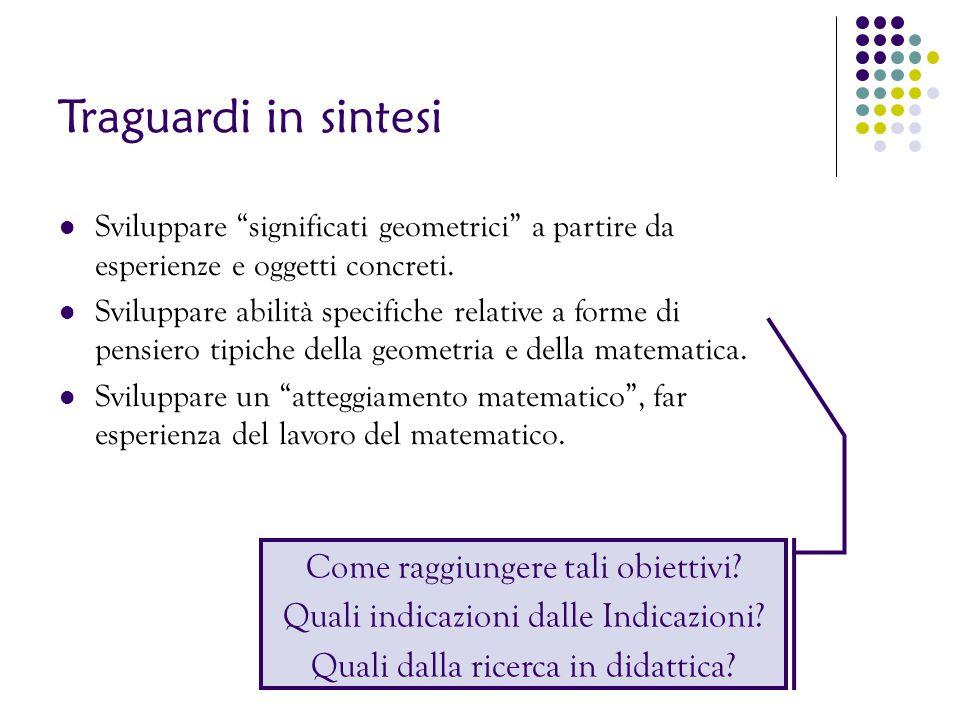 Breve analisi dell' andare dritto Proprietà dell'andare dritto: Minima lunghezza Simmetria Allineamento Decidiamo di considerare queste proprietà come caratterizzanti delle linee dritte su una superficie, anche non piana