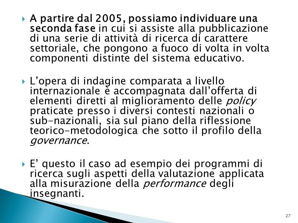  A partire dal 2005, possiamo individuare una seconda fase in cui si assiste alla pubblicazione di una serie di attività di ricerca di carattere sett