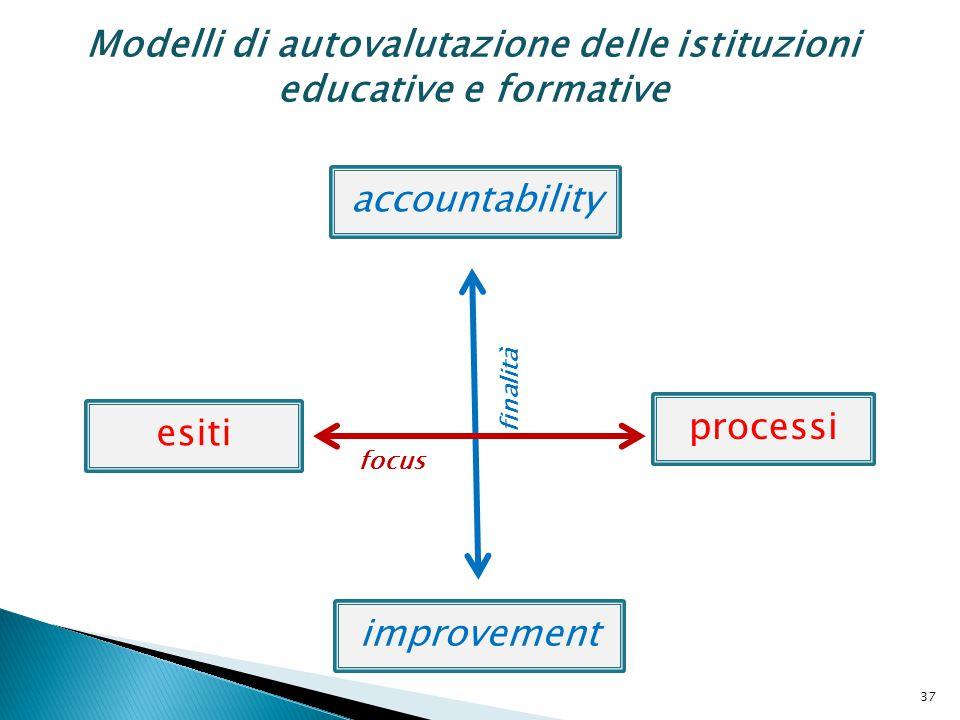 accountability esiti processi improvement focus finalità Modelli di autovalutazione delle istituzioni educative e formative 37