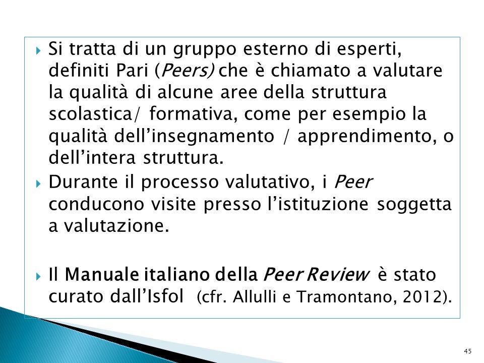  Si tratta di un gruppo esterno di esperti, definiti Pari (Peers) che è chiamato a valutare la qualità di alcune aree della struttura scolastica/ for