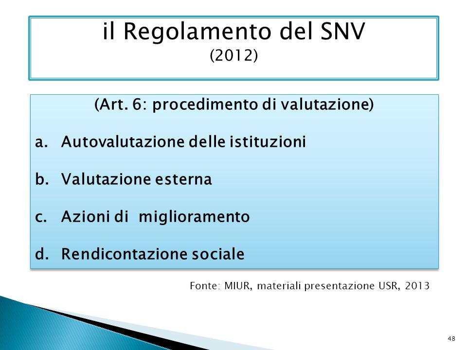 il Regolamento del SNV (2012) (Art. 6: procedimento di valutazione) a.Autovalutazione delle istituzioni b.Valutazione esterna c.Azioni di migliorament