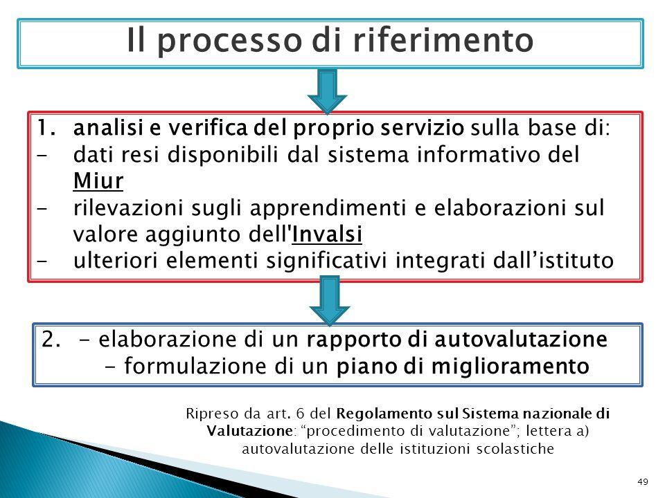 Il processo di riferimento 2.- elaborazione di un rapporto di autovalutazione - formulazione di un piano di miglioramento 1.analisi e verifica del pro
