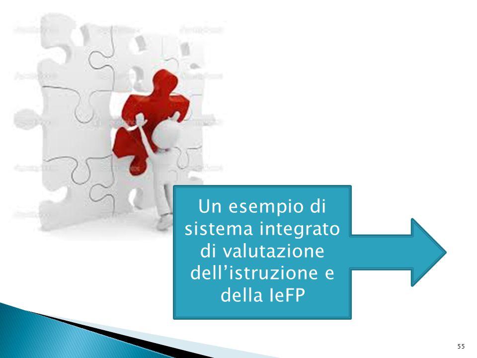 55 Un esempio di sistema integrato di valutazione dell'istruzione e della IeFP