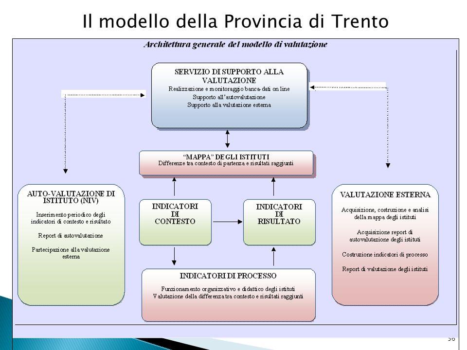 56 Il modello della Provincia di Trento