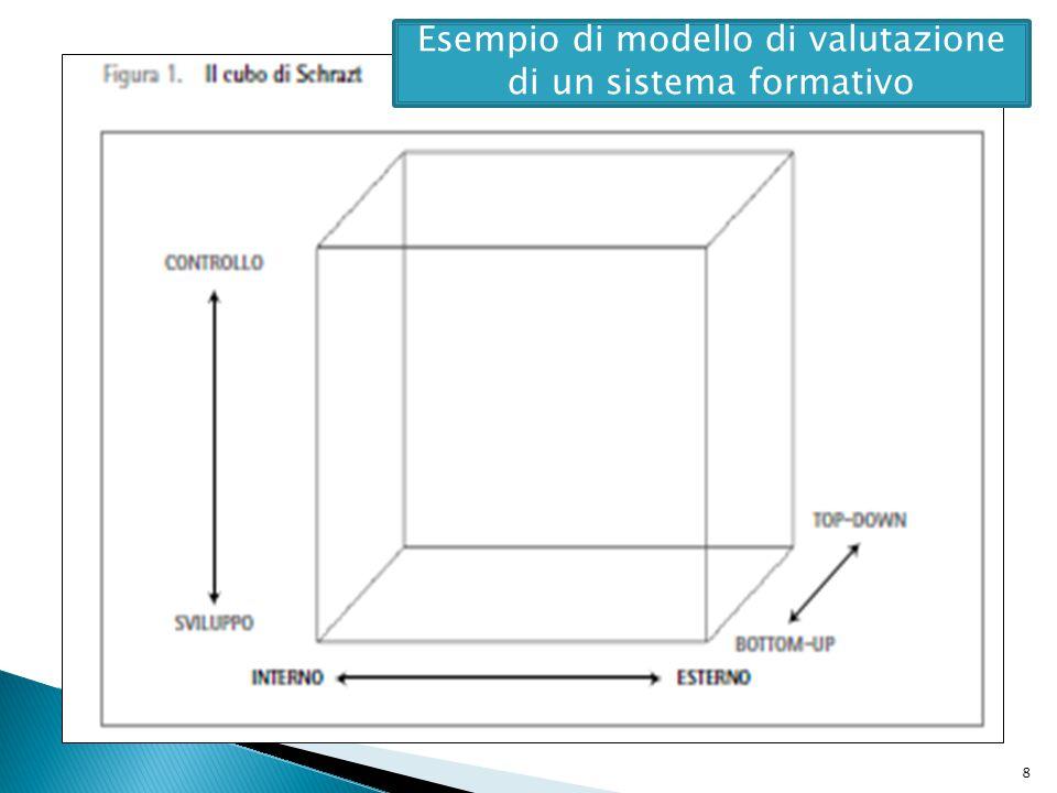 9 Rispetto ai modelli di organizzazione, e dunque agli approcci possibili di valutazione della qualità, le istituzioni scolastiche e formative, in quanto «servizi», presentano tuttavia alcuni elementi di specificità rispetto ad altre organizzazioni: