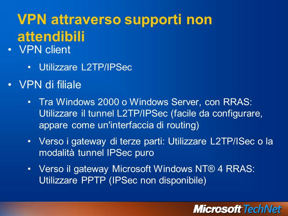 VPN attraverso supporti non attendibili VPN client Utilizzare L2TP/IPSec VPN di filiale Tra Windows 2000 o Windows Server, con RRAS: Utilizzare il tun