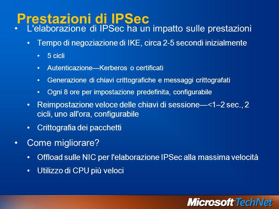 Prestazioni di IPSec L'elaborazione di IPSec ha un impatto sulle prestazioni Tempo di negoziazione di IKE, circa 2-5 secondi inizialmente 5 cicli Aute