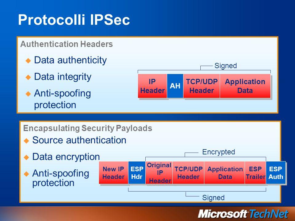 Prestazioni di IPSec L elaborazione di IPSec ha un impatto sulle prestazioni Tempo di negoziazione di IKE, circa 2-5 secondi inizialmente 5 cicli Autenticazione—Kerberos o certificati Generazione di chiavi crittografiche e messaggi crittografati Ogni 8 ore per impostazione predefinita, configurabile Reimpostazione veloce delle chiavi di sessione—<1–2 sec., 2 cicli, uno all ora, configurabile Crittografia dei pacchetti Come migliorare.