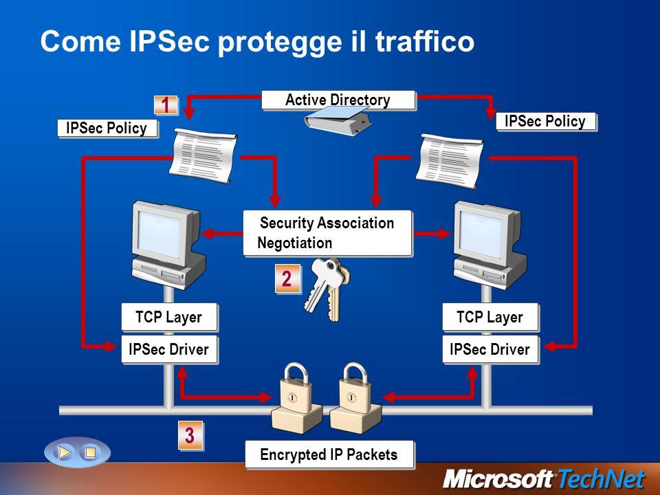 Procedure ottimali Pianificare con attenzione l implementazione di IPSec Scegliere tra AH e ESP Utilizzare Criteri di gruppo per configurare i criteri IPSec Considerare l impiego di NIC IPSec Non utilizzare mai l autenticazione con chiave condivisa all esterno del laboratorio di test Scegliere tra certificati e autenticazione Kerberos Utilizzare IPSec con prudenza per le comunicazioni con i controller di dominio e altri server dell infrastruttura