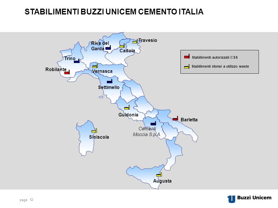 page 12 STABILIMENTI BUZZI UNICEM CEMENTO ITALIA Trino Siniscola Augusta Settimello Guidonia Barletta Cementi Moccia S.p.A.
