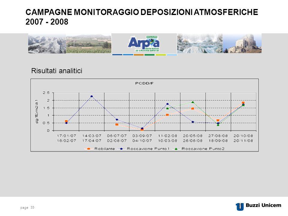 page 33 CAMPAGNE MONITORAGGIO DEPOSIZIONI ATMOSFERICHE 2007 - 2008 Risultati analitici