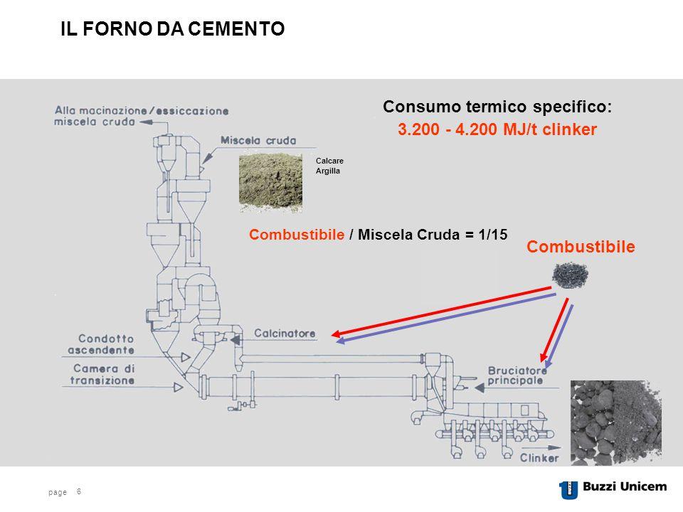 page 6 IL FORNO DA CEMENTO Consumo termico specifico: 3.200 - 4.200 MJ/t clinker Combustibile Combustibile / Miscela Cruda = 1/15 Calcare Argilla