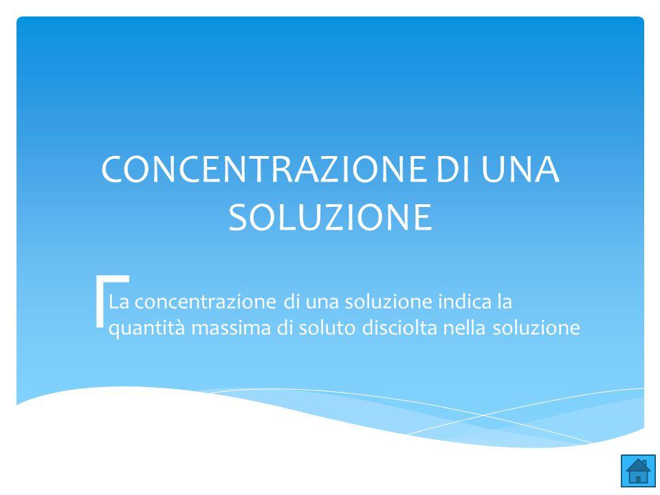 CONCENTRAZIONE DI UNA SOLUZIONE La concentrazione di una soluzione indica la quantità massima di soluto disciolta nella soluzione