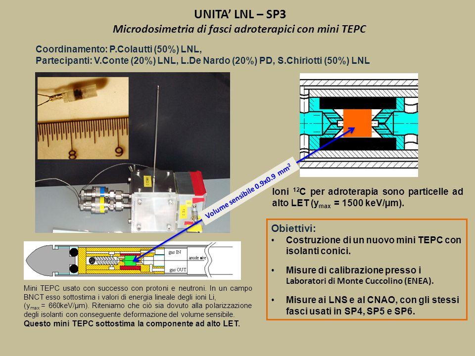 UNITA' LNL – SP3 Microdosimetria di fasci adroterapici con mini TEPC Mini TEPC usato con successo con protoni e neutroni. In un campo BNCT esso sottos