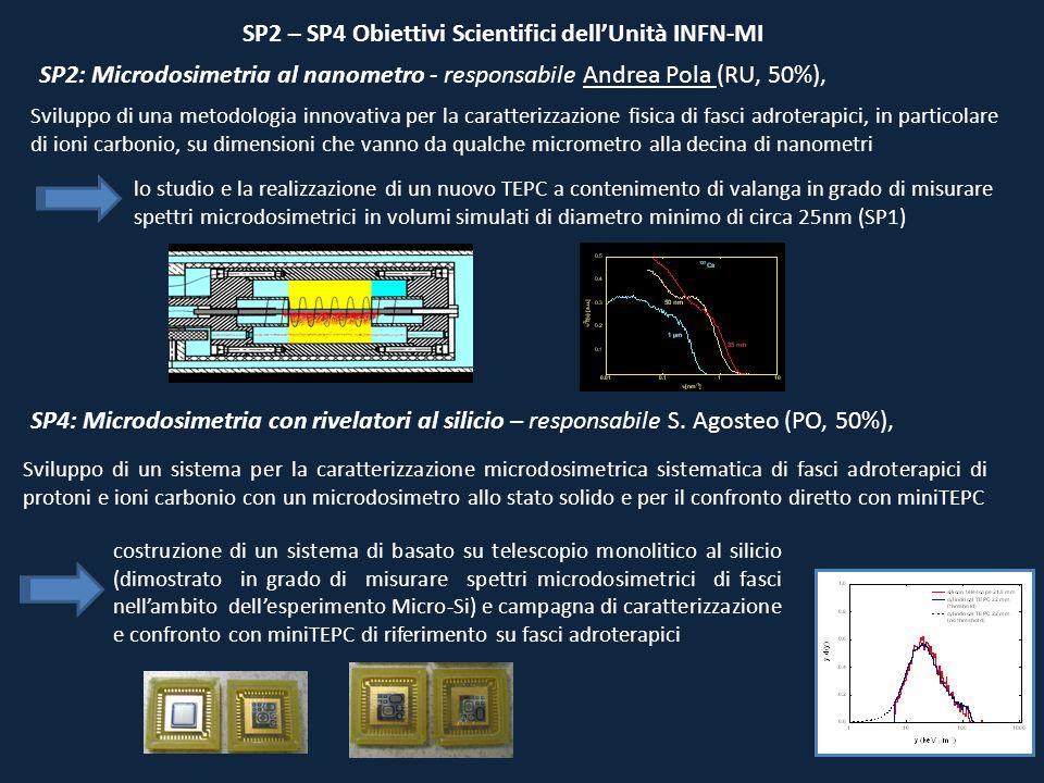 SP2: Microdosimetria al nanometro - responsabile Andrea Pola (RU, 50%), SP4: Microdosimetria con rivelatori al silicio – responsabile S. Agosteo (PO,