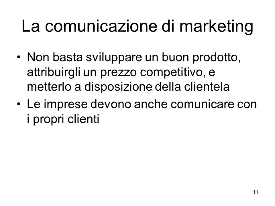 11 La comunicazione di marketing Non basta sviluppare un buon prodotto, attribuirgli un prezzo competitivo, e metterlo a disposizione della clientela Le imprese devono anche comunicare con i propri clienti