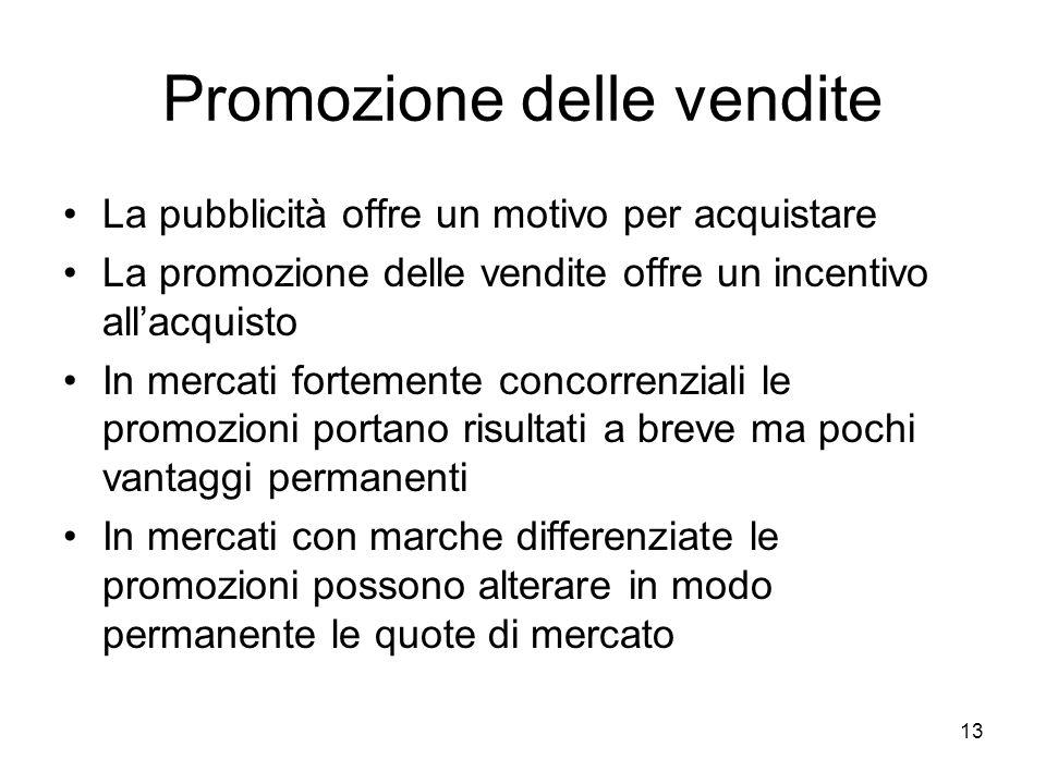 13 Promozione delle vendite La pubblicità offre un motivo per acquistare La promozione delle vendite offre un incentivo all'acquisto In mercati fortemente concorrenziali le promozioni portano risultati a breve ma pochi vantaggi permanenti In mercati con marche differenziate le promozioni possono alterare in modo permanente le quote di mercato
