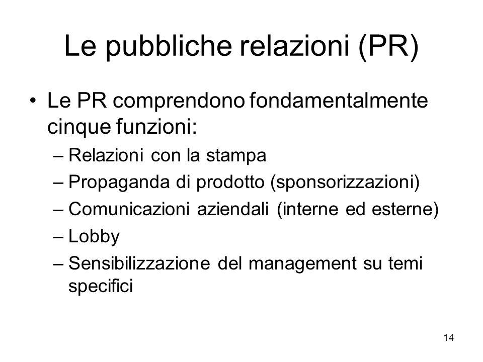 14 Le pubbliche relazioni (PR) Le PR comprendono fondamentalmente cinque funzioni: –Relazioni con la stampa –Propaganda di prodotto (sponsorizzazioni) –Comunicazioni aziendali (interne ed esterne) –Lobby –Sensibilizzazione del management su temi specifici