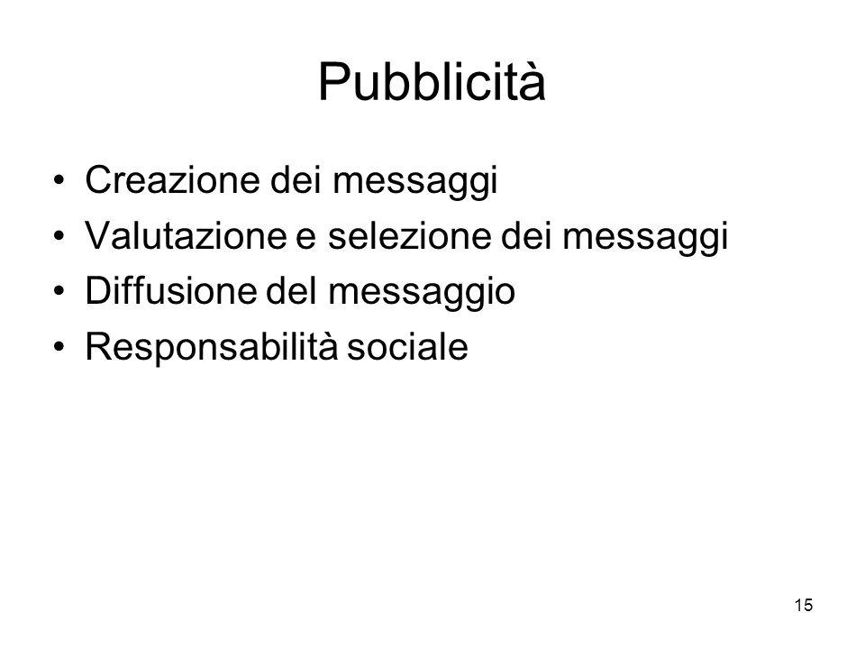 15 Pubblicità Creazione dei messaggi Valutazione e selezione dei messaggi Diffusione del messaggio Responsabilità sociale