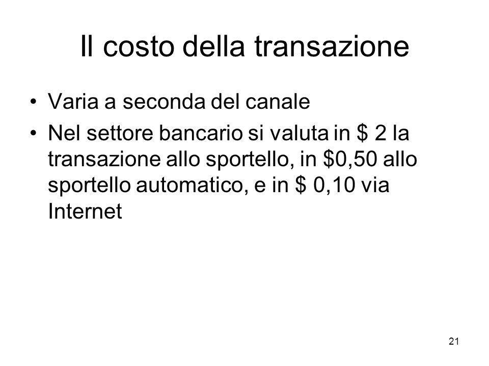 21 Il costo della transazione Varia a seconda del canale Nel settore bancario si valuta in $ 2 la transazione allo sportello, in $0,50 allo sportello automatico, e in $ 0,10 via Internet