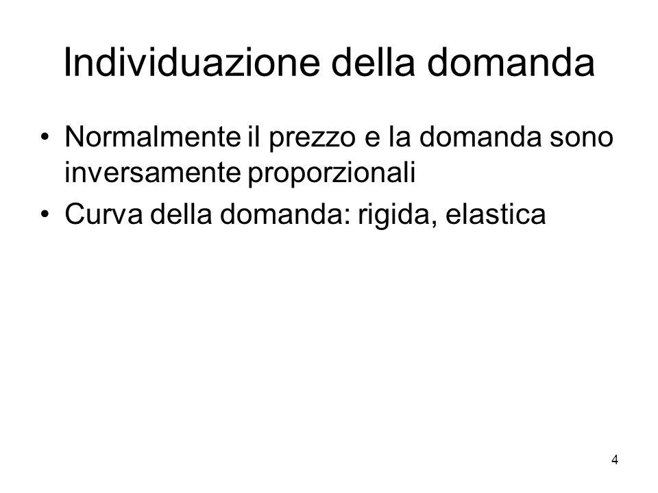 4 Individuazione della domanda Normalmente il prezzo e la domanda sono inversamente proporzionali Curva della domanda: rigida, elastica