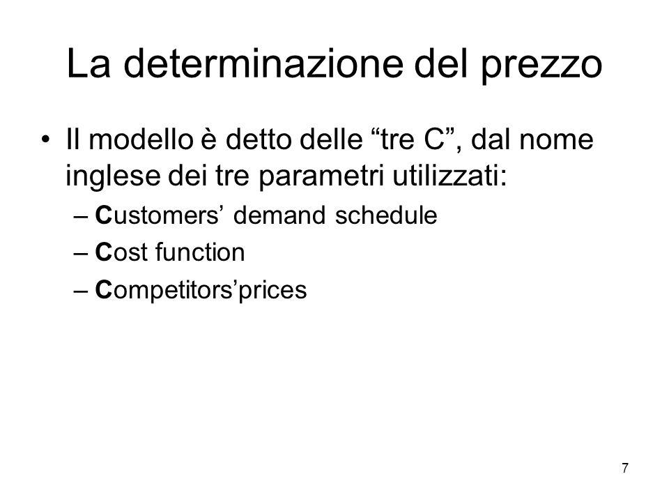 7 La determinazione del prezzo Il modello è detto delle tre C , dal nome inglese dei tre parametri utilizzati: –Customers' demand schedule –Cost function –Competitors'prices