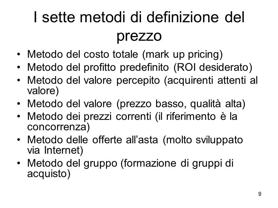 9 I sette metodi di definizione del prezzo Metodo del costo totale (mark up pricing) Metodo del profitto predefinito (ROI desiderato) Metodo del valore percepito (acquirenti attenti al valore) Metodo del valore (prezzo basso, qualità alta) Metodo dei prezzi correnti (il riferimento è la concorrenza) Metodo delle offerte all'asta (molto sviluppato via Internet) Metodo del gruppo (formazione di gruppi di acquisto)