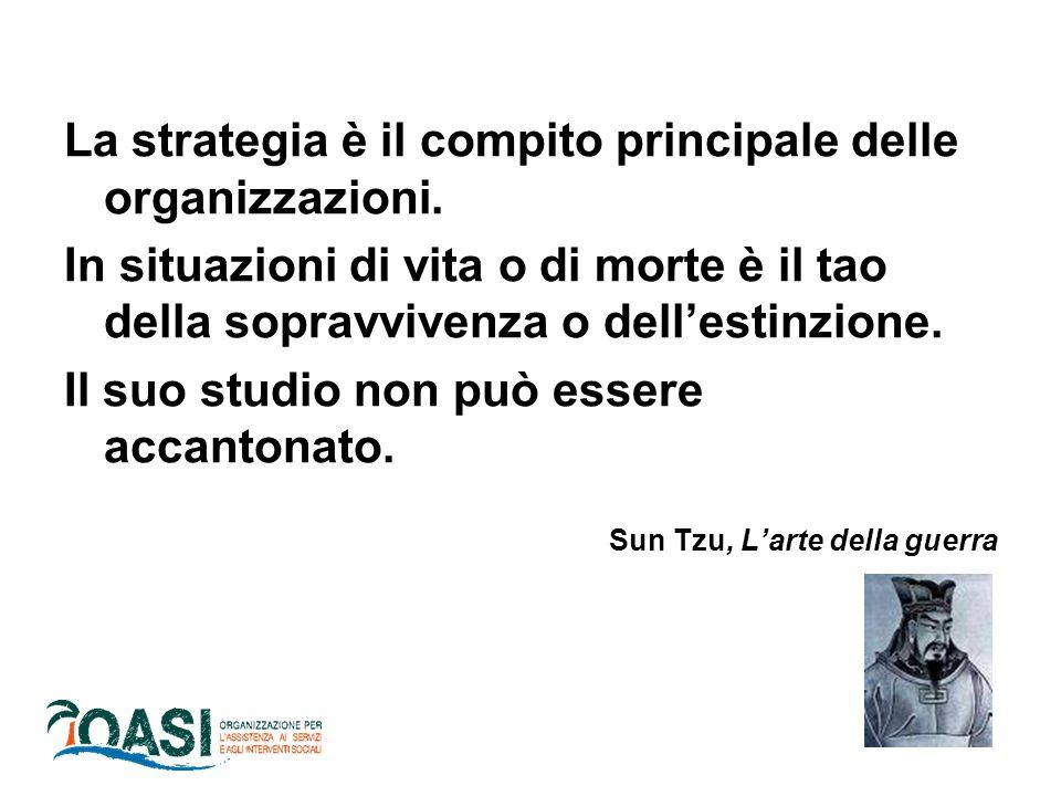 La strategia è il compito principale delle organizzazioni.