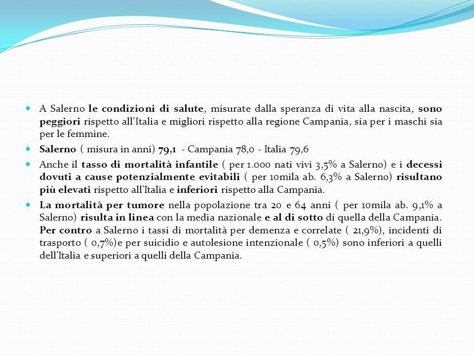 A Salerno le condizioni di salute, misurate dalla speranza di vita alla nascita, sono peggiori rispetto all'Italia e migliori rispetto alla regione Campania, sia per i maschi sia per le femmine.