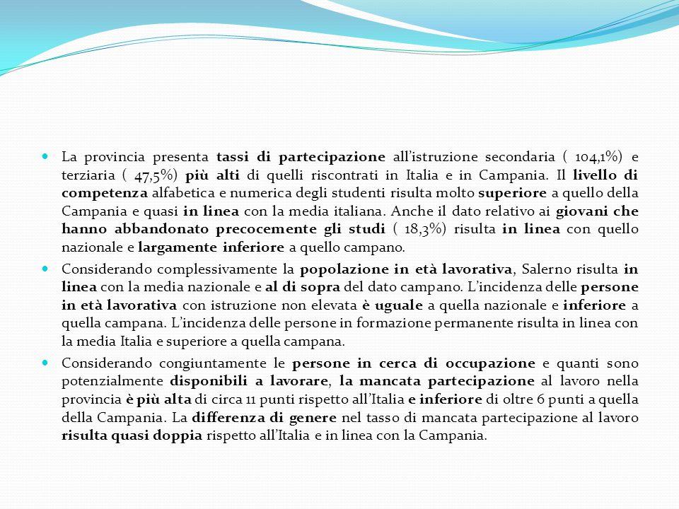 La provincia presenta tassi di partecipazione all'istruzione secondaria ( 104,1%) e terziaria ( 47,5%) più alti di quelli riscontrati in Italia e in Campania.