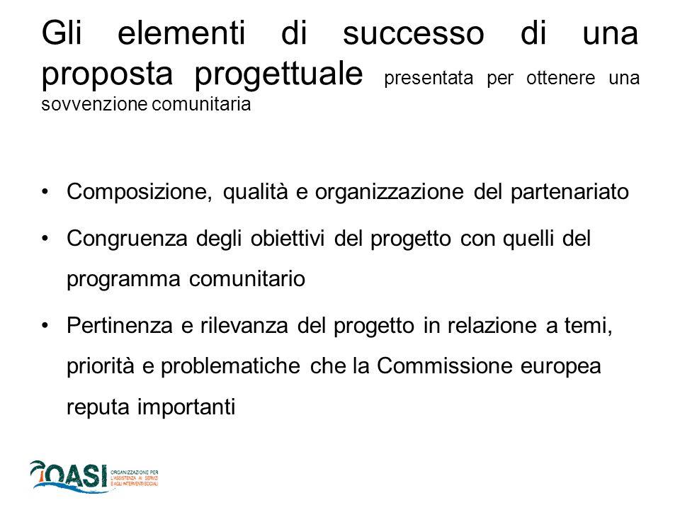 Gli elementi di successo di una proposta progettuale presentata per ottenere una sovvenzione comunitaria Composizione, qualità e organizzazione del pa