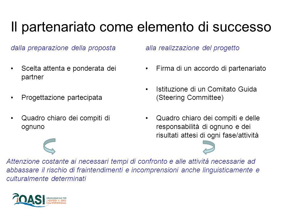 Il partenariato come elemento di successo alla realizzazione del progetto Firma di un accordo di partenariato Istituzione di un Comitato Guida (Steeri