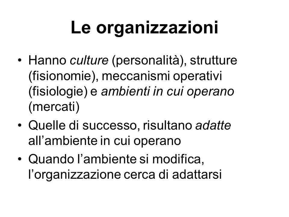 Le organizzazioni Hanno culture (personalità), strutture (fisionomie), meccanismi operativi (fisiologie) e ambienti in cui operano (mercati) Quelle di