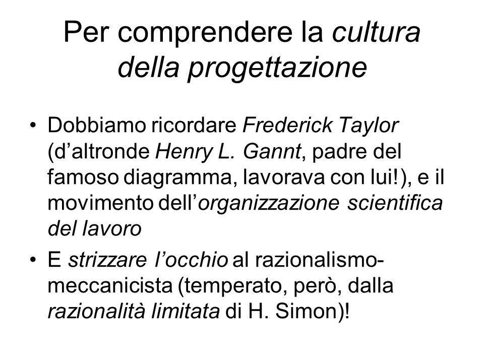 Per comprendere la cultura della progettazione Dobbiamo ricordare Frederick Taylor (d'altronde Henry L. Gannt, padre del famoso diagramma, lavorava co