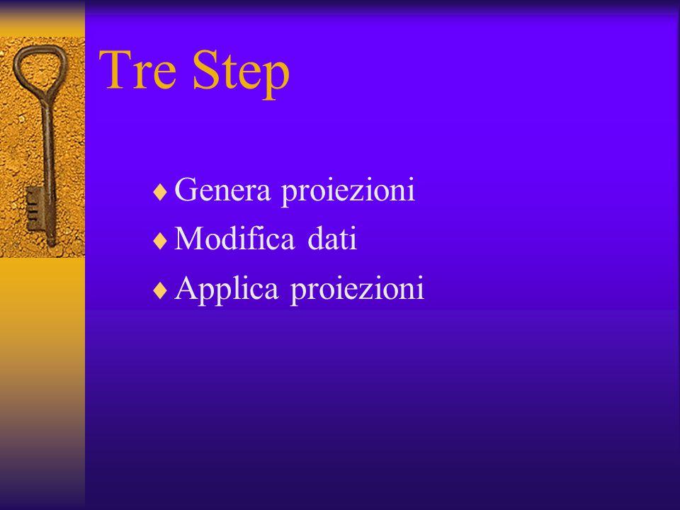 Tre Step  Genera proiezioni  Modifica dati  Applica proiezioni
