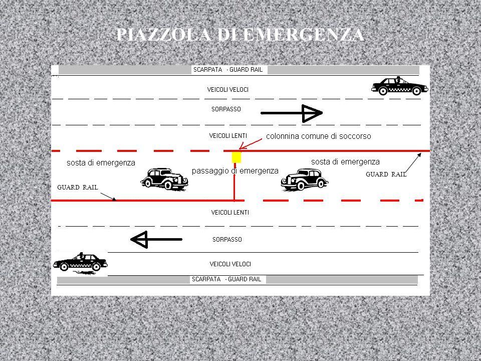 PIAZZOLA DI EMERGENZA GUARD RAIL