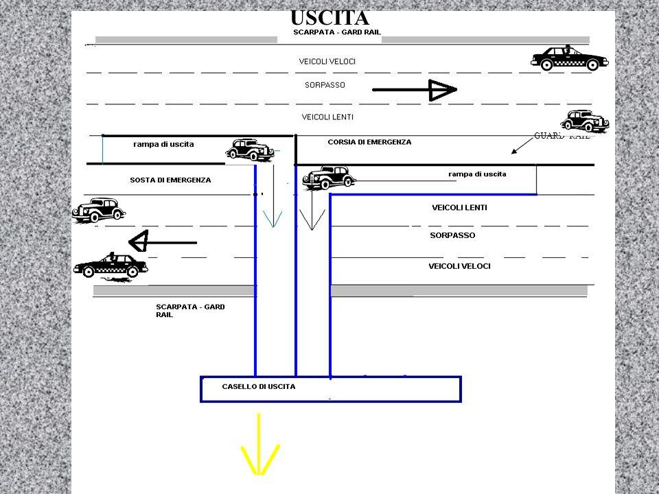 USCITA GUARD RAIL