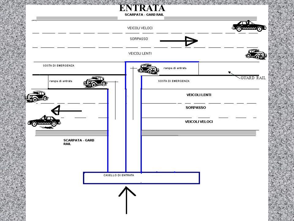 ENTRATA GUARD RAIL